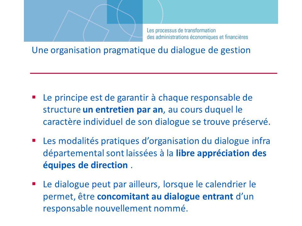 Une organisation pragmatique du dialogue de gestion