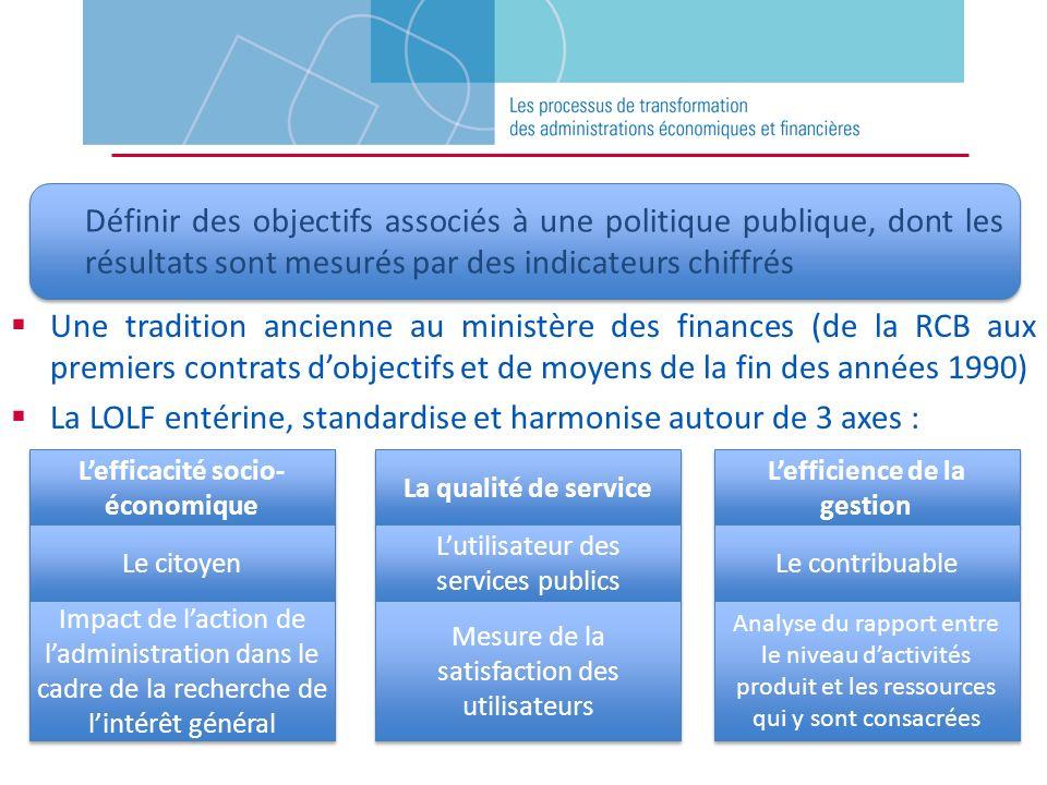 L'efficacité socio-économique L'efficience de la gestion