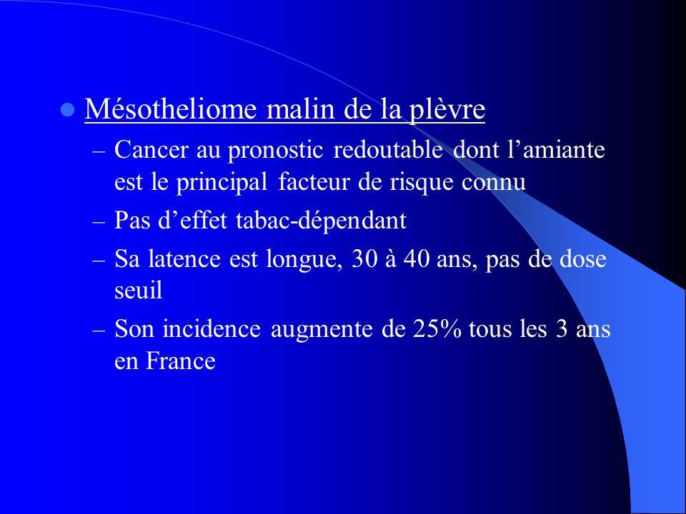 Mésotheliome malin de la plèvre