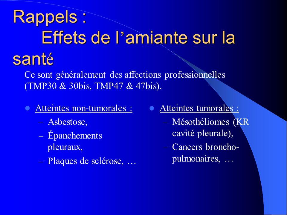 Rappels : Effets de l'amiante sur la santé