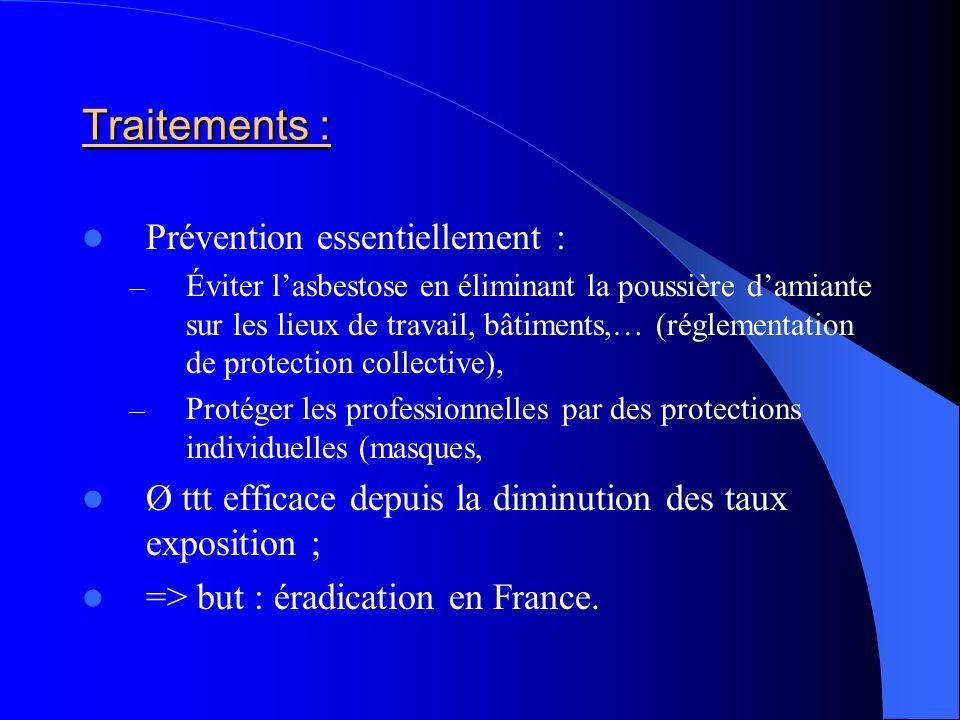 Traitements : Prévention essentiellement :