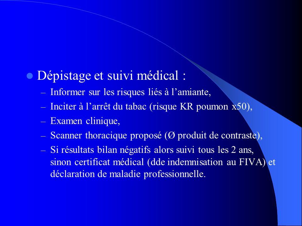 Dépistage et suivi médical :