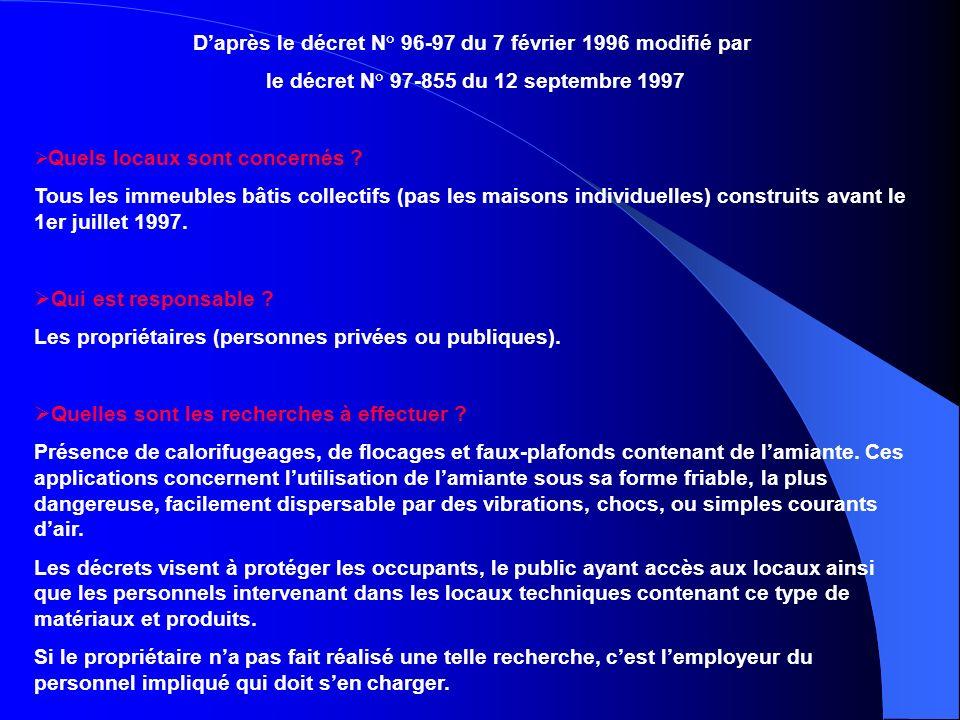 D'après le décret N° 96-97 du 7 février 1996 modifié par