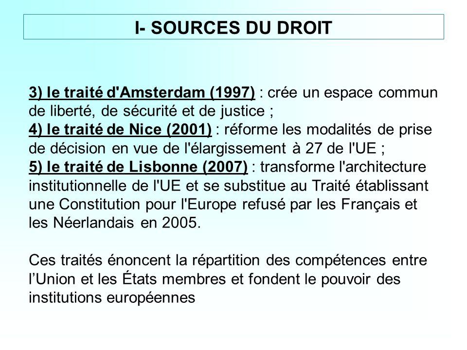 I- SOURCES DU DROIT3) le traité d Amsterdam (1997) : crée un espace commun de liberté, de sécurité et de justice ;