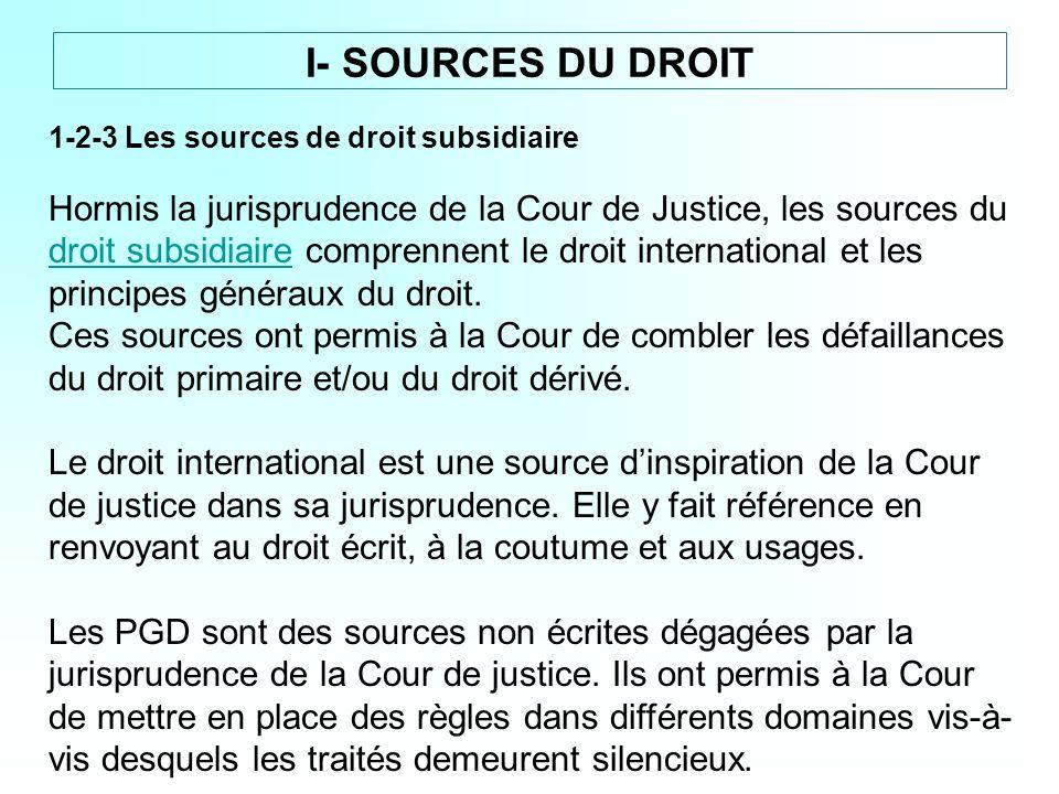 I- SOURCES DU DROIT 1-2-3 Les sources de droit subsidiaire.