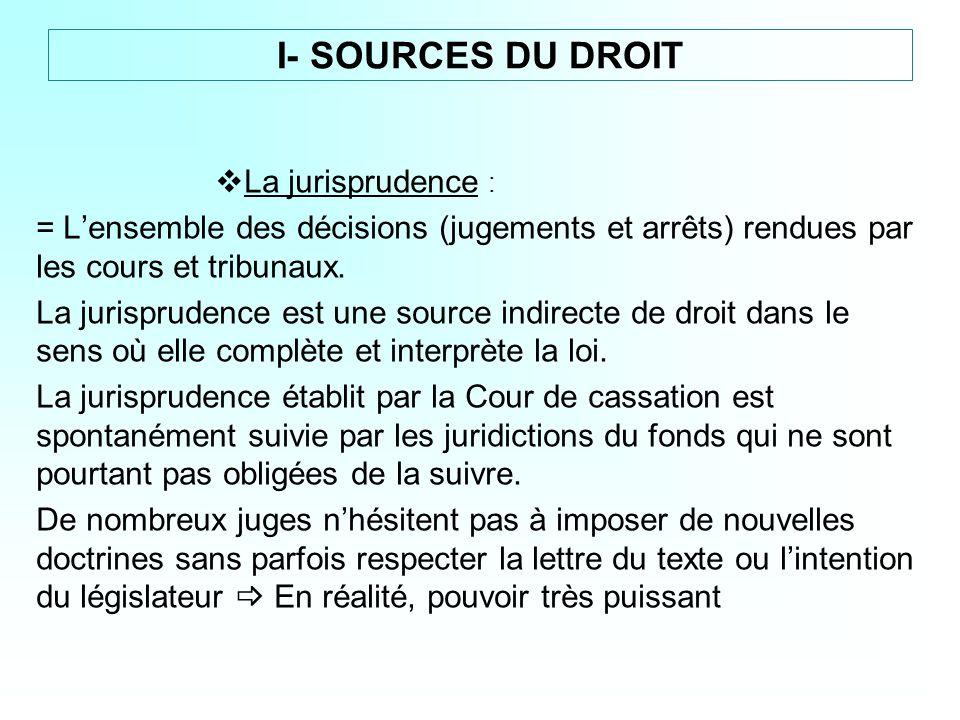 I- SOURCES DU DROIT La jurisprudence :