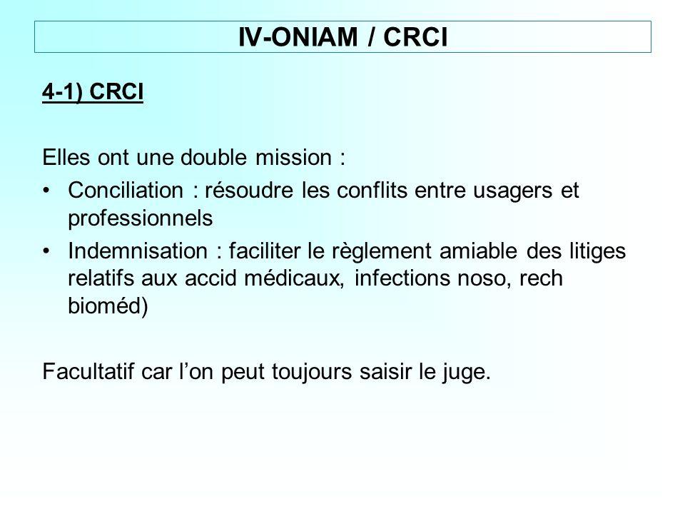IV-ONIAM / CRCI 4-1) CRCI Elles ont une double mission :