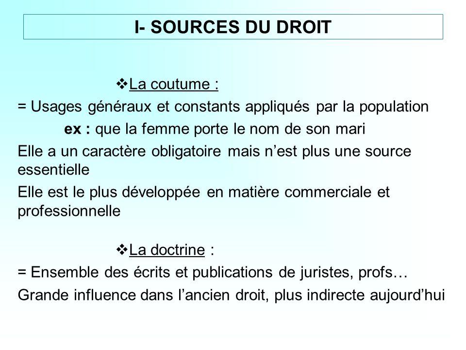 I- SOURCES DU DROIT La coutume :