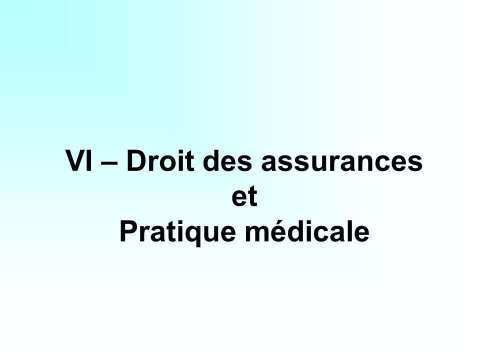 VI – Droit des assurances et Pratique médicale