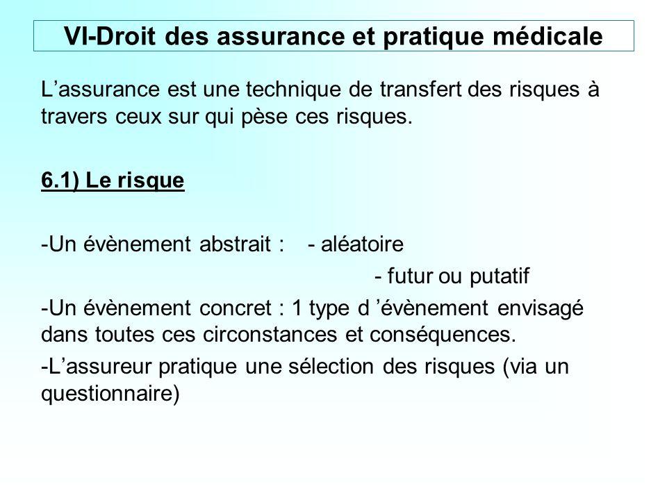 VI-Droit des assurance et pratique médicale
