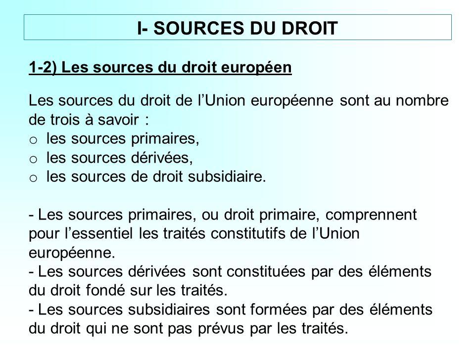 I- SOURCES DU DROIT 1-2) Les sources du droit européen