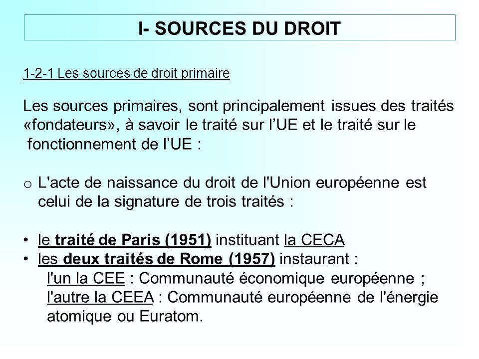 I- SOURCES DU DROIT 1-2-1 Les sources de droit primaire. Les sources primaires, sont principalement issues des traités.