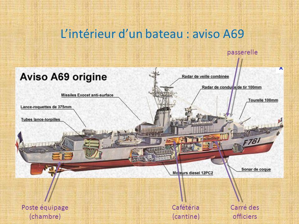 L'intérieur d'un bateau : aviso A69