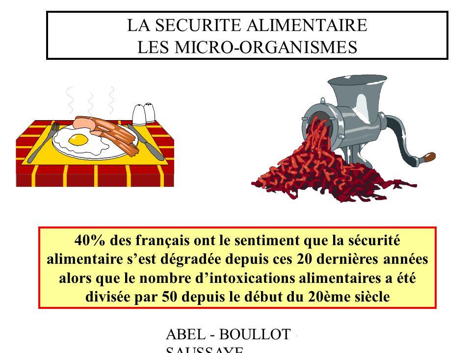 LA SECURITE ALIMENTAIRE LES MICRO-ORGANISMES