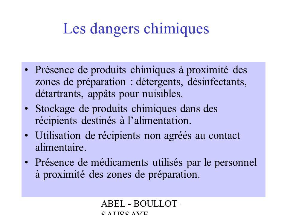 Les dangers chimiques