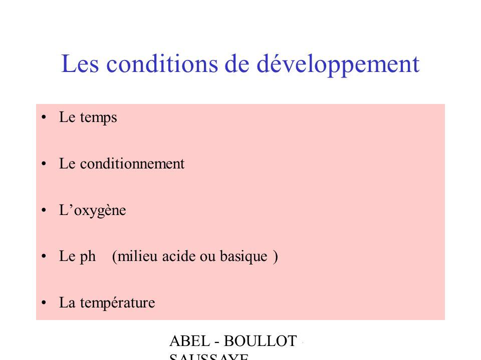 Les conditions de développement