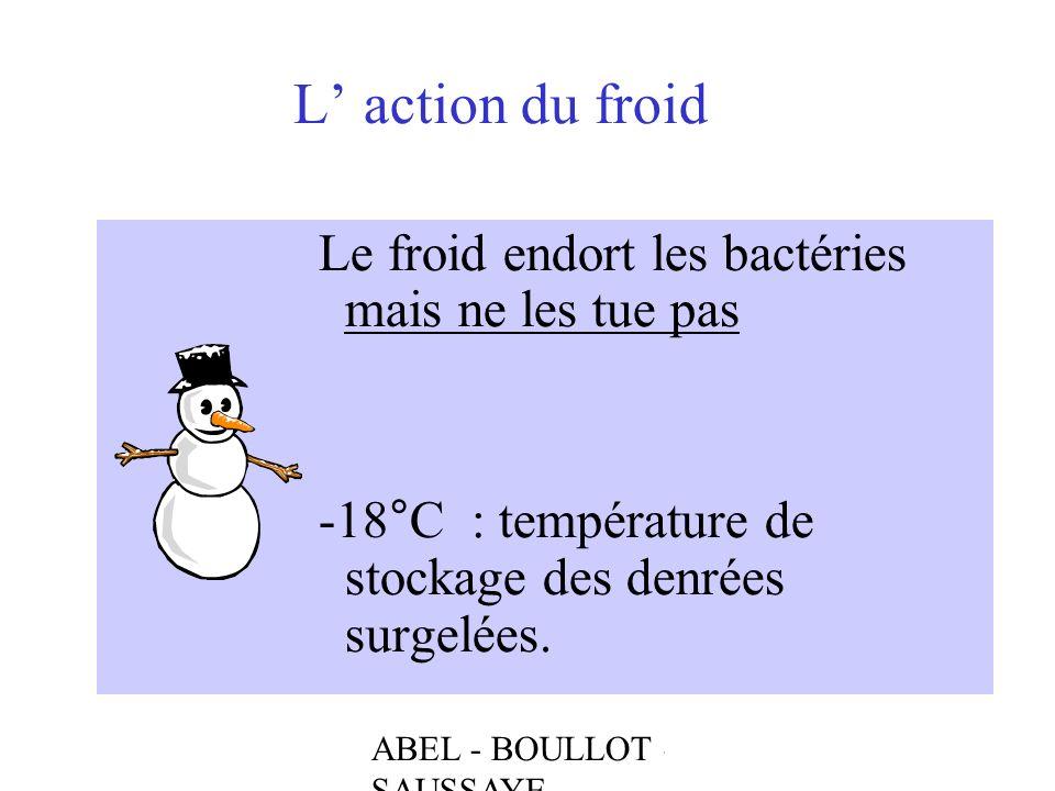 L' action du froid Le froid endort les bactéries mais ne les tue pas