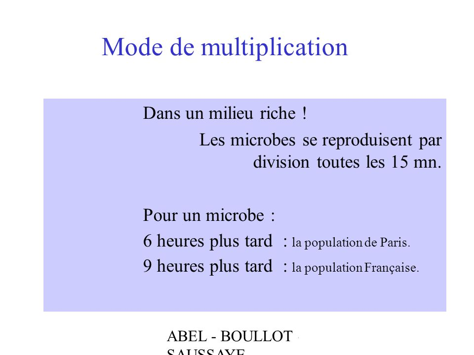 Mode de multiplication