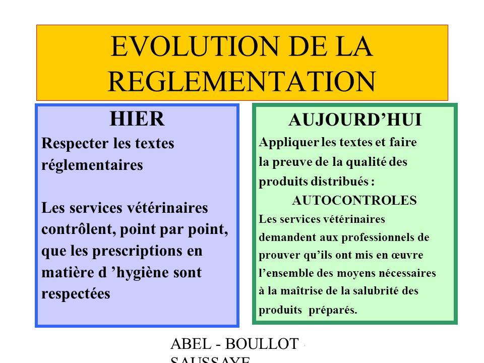 EVOLUTION DE LA REGLEMENTATION