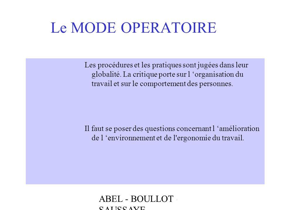 Le MODE OPERATOIRE ABEL - BOULLOT - SAUSSAYE