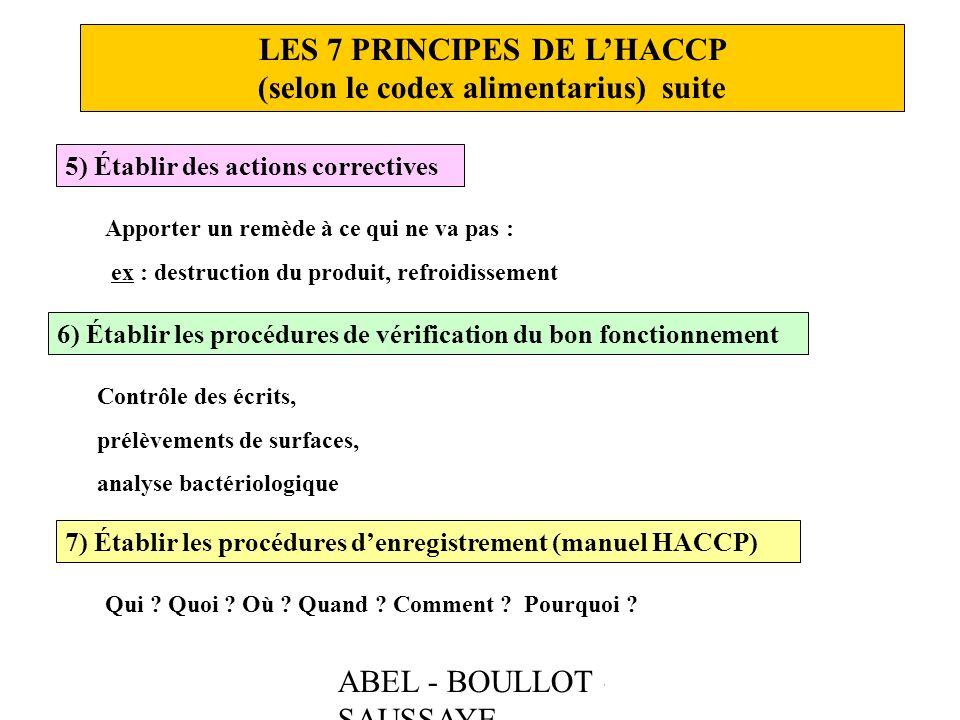 LES 7 PRINCIPES DE L'HACCP (selon le codex alimentarius) suite