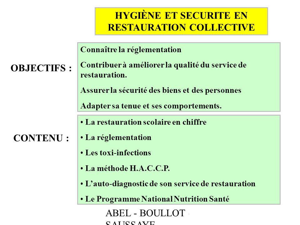 Hygi ne et securite en restauration nouveaux gestionnaires for Agent en restauration collective