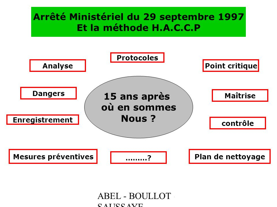 Arrêté Ministériel du 29 septembre 1997