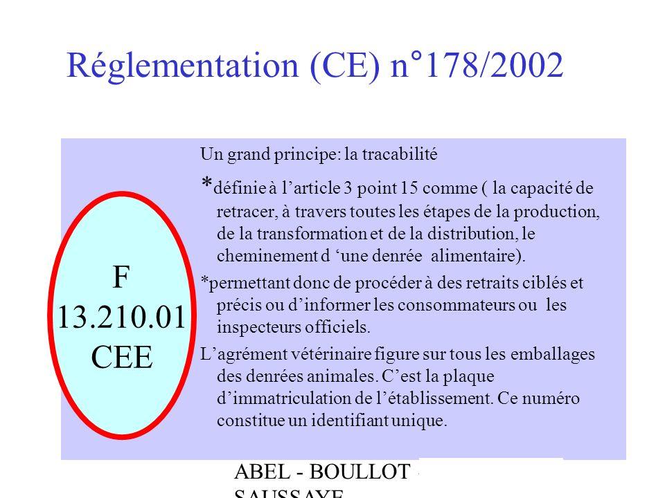 Réglementation (CE) n°178/2002