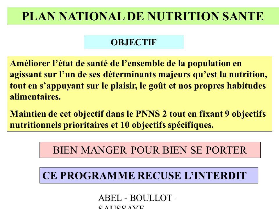 PLAN NATIONAL DE NUTRITION SANTE