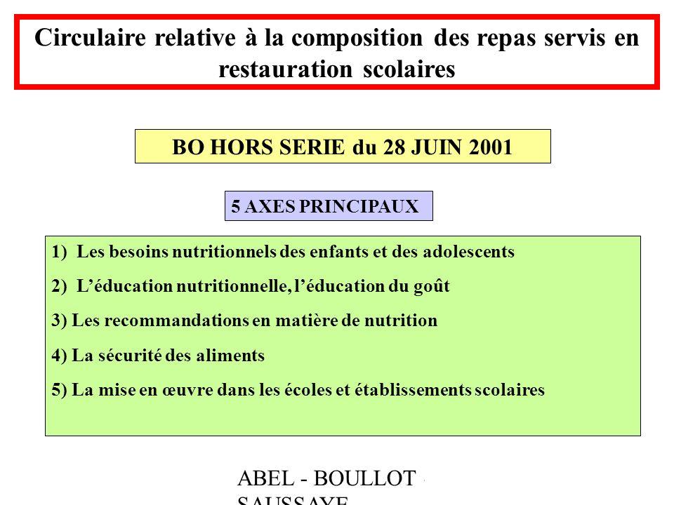 Circulaire relative à la composition des repas servis en restauration scolaires