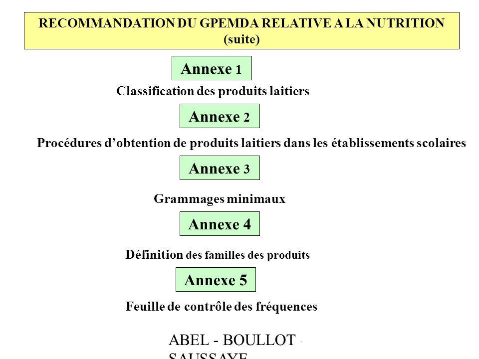 Annexe 1 Annexe 2 Annexe 3 Annexe 4 Annexe 5