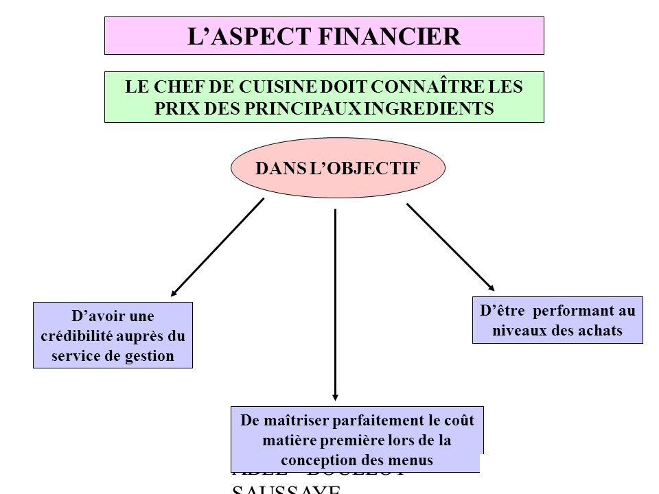 L'ASPECT FINANCIER ABEL - BOULLOT - SAUSSAYE