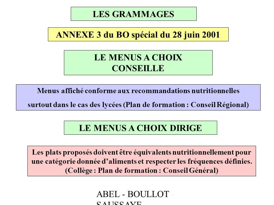 ANNEXE 3 du BO spécial du 28 juin 2001