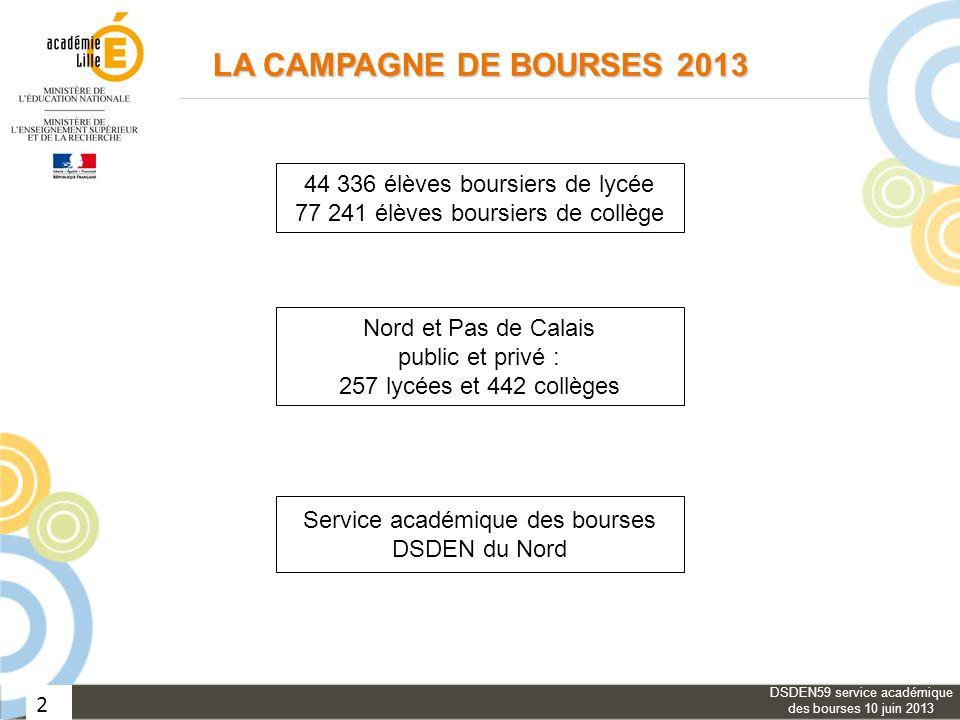 LA CAMPAGNE DE BOURSES 2013 44 336 élèves boursiers de lycée