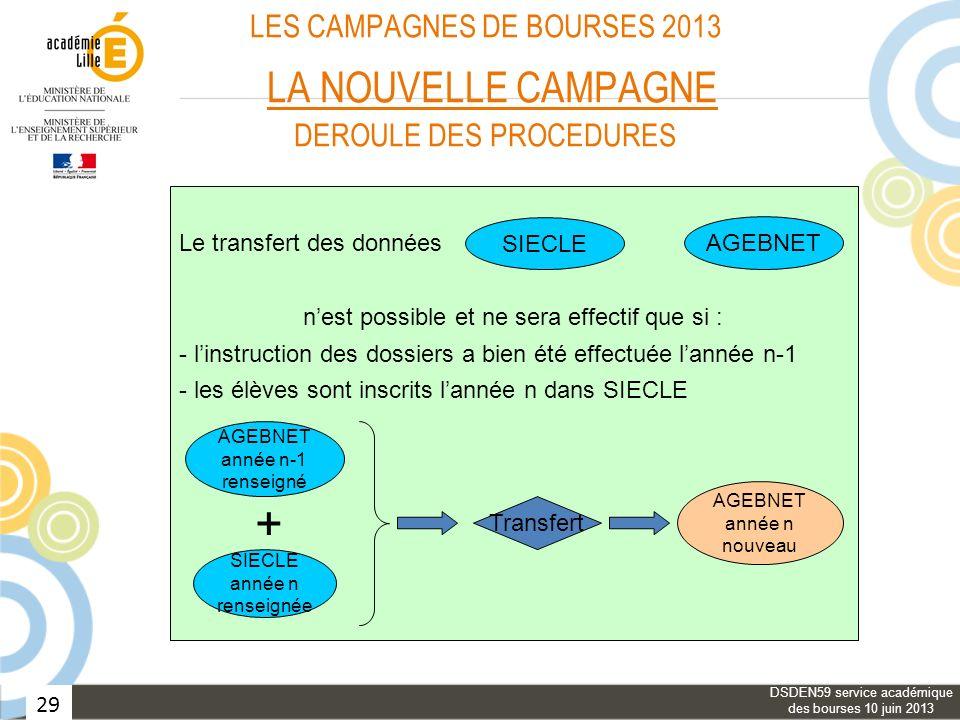 LES CAMPAGNES DE BOURSES 2013 LA NOUVELLE CAMPAGNE DEROULE DES PROCEDURES