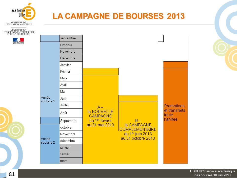 LA CAMPAGNE DE BOURSES 2013 Promotions et transferts toute l'année