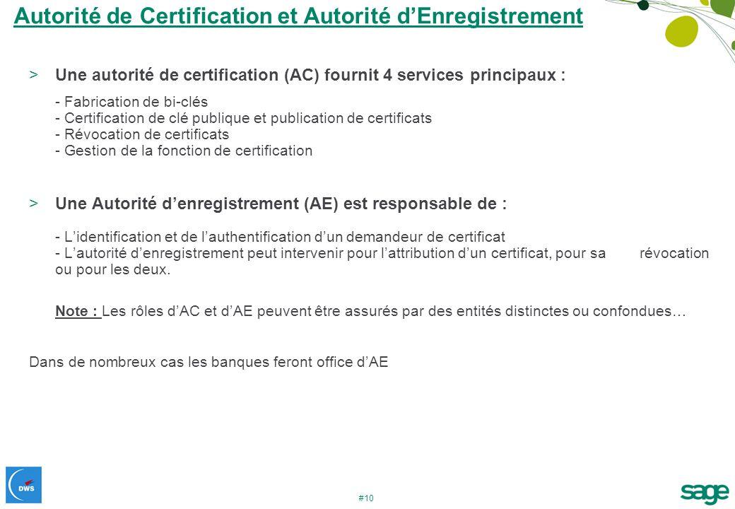 Autorité de Certification et Autorité d'Enregistrement