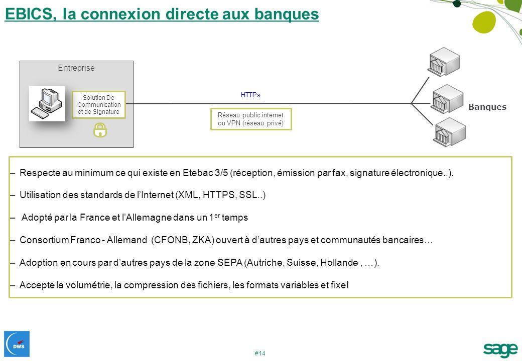 EBICS, la connexion directe aux banques