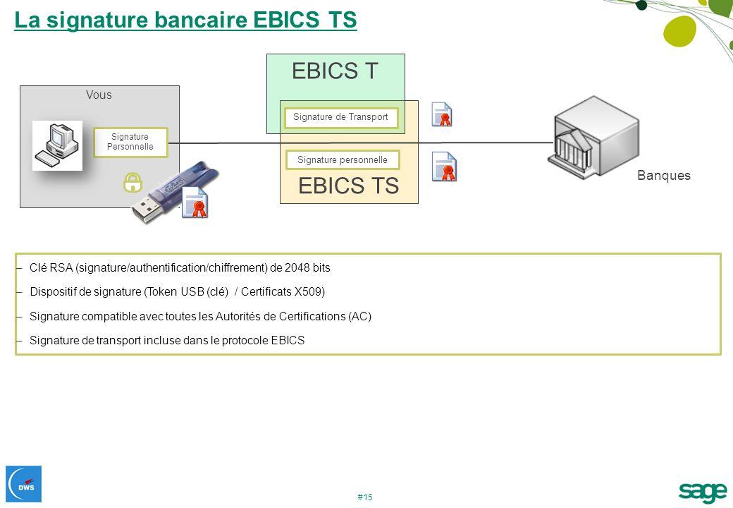 La signature bancaire EBICS TS