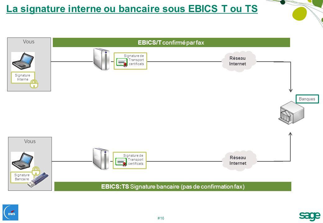 La signature interne ou bancaire sous EBICS T ou TS