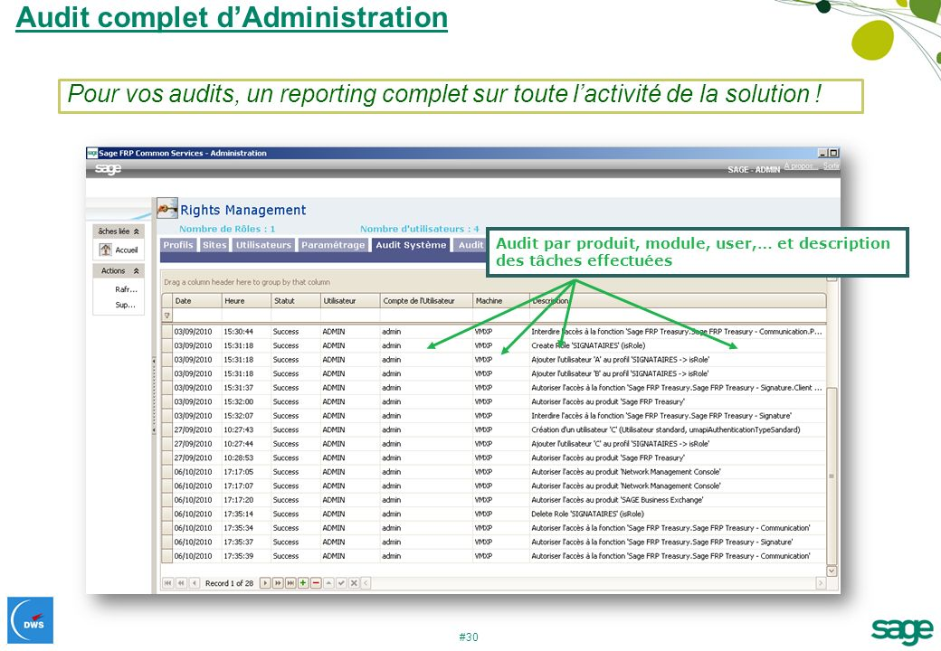 Audit complet d'Administration