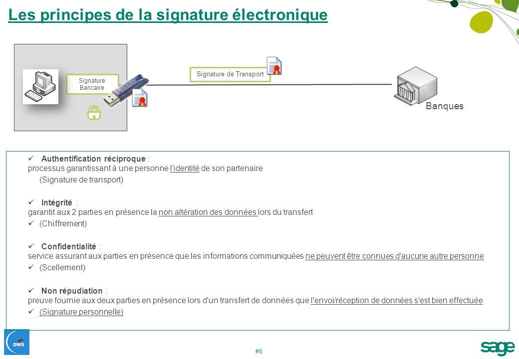 Les principes de la signature électronique