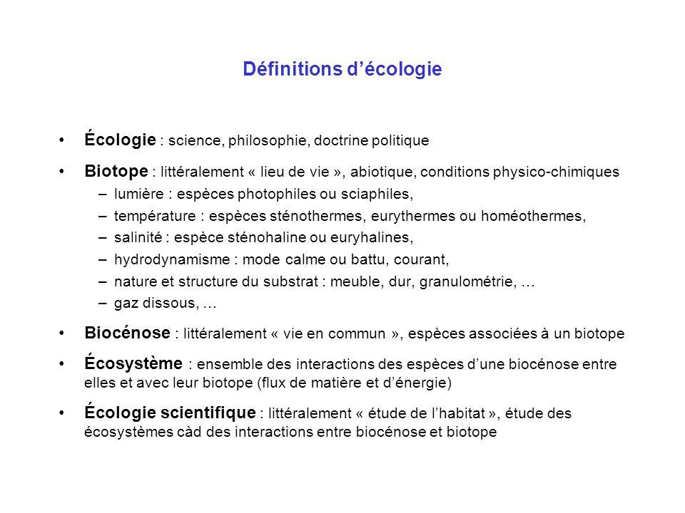 Définitions d'écologie
