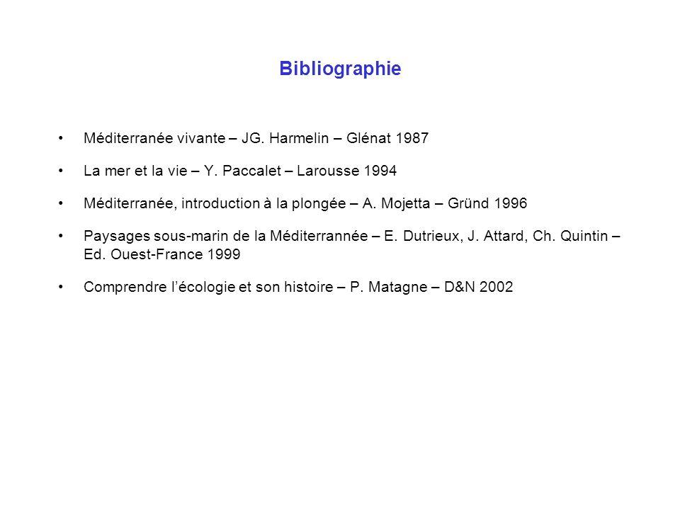 Bibliographie Méditerranée vivante – JG. Harmelin – Glénat 1987