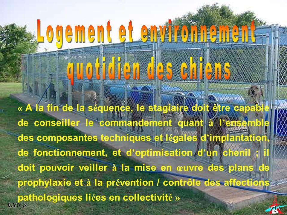Logement et environnement