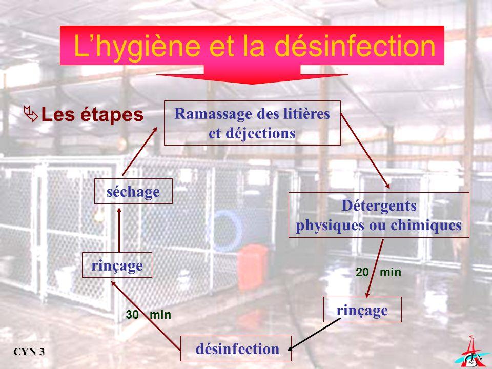 Ramassage des litières et déjections Détergents physiques ou chimiques