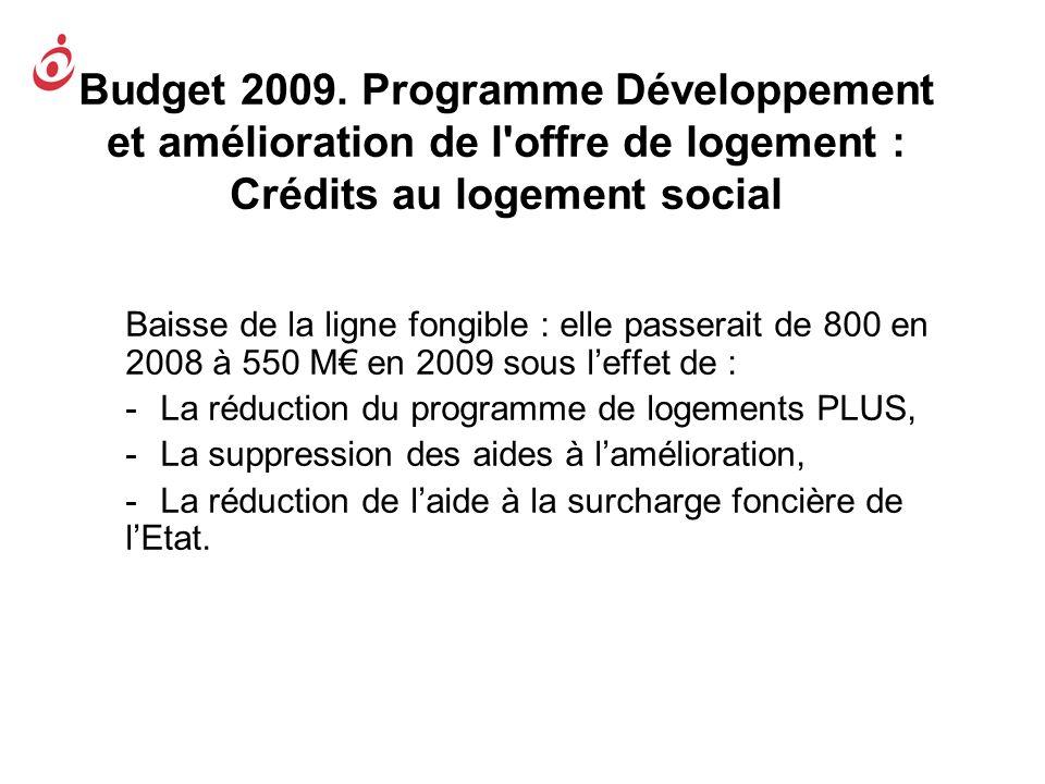Budget 2009. Programme Développement et amélioration de l offre de logement : Crédits au logement social