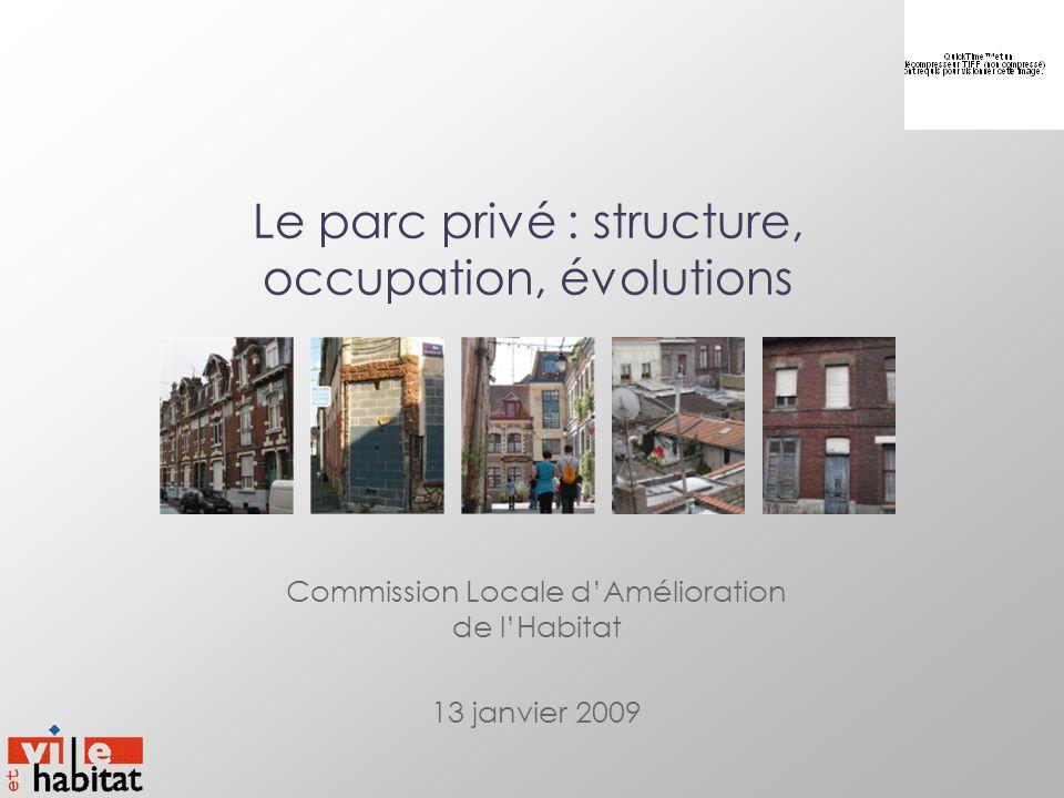 Le parc privé : structure, occupation, évolutions