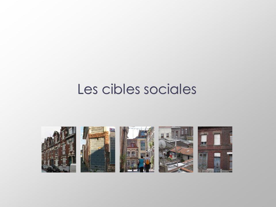 Les cibles sociales