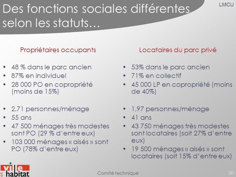 Des fonctions sociales différentes selon les statuts…